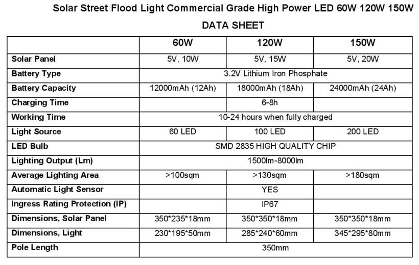 Solar Street Flood Light Commercial Grade High Power
