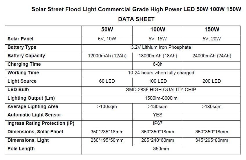 Solar Street Flood Light Commercial Grade High Power LED DATA