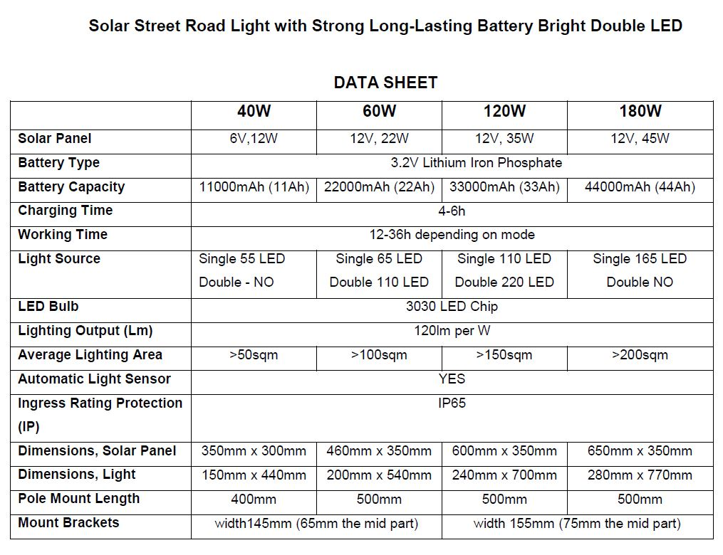 Solar Street Road Light with Strong Long-Lasting Battery data