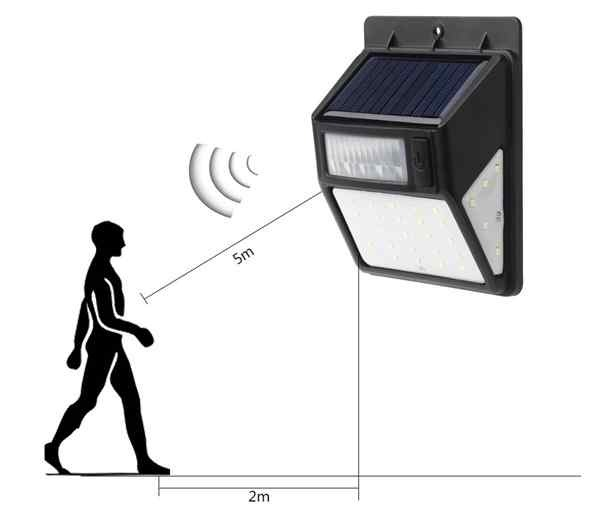 Solar powered PIR sensor light diagram exlanation