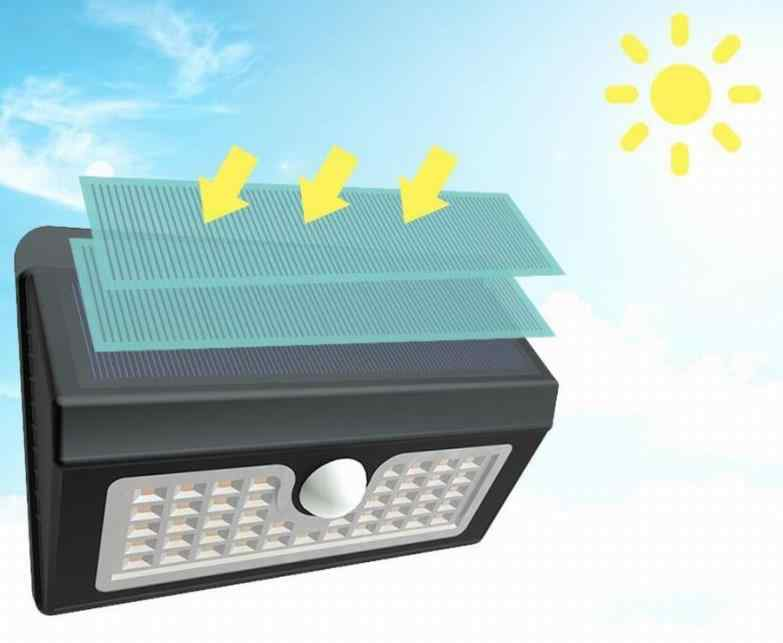 Solar LED light with lighting sensor