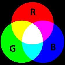 Colorful RGB